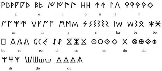 イベリア語
